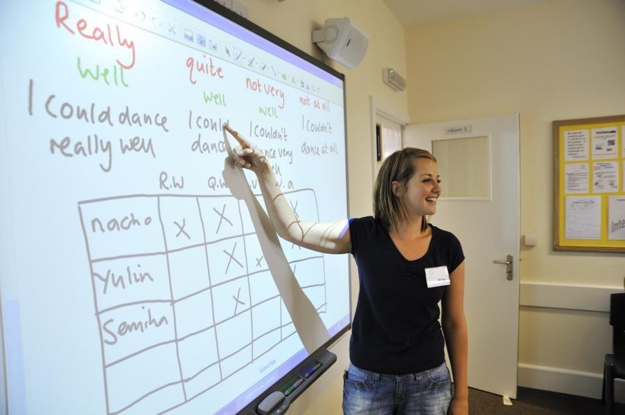 Englischlehrerin erklärt Sprachschülern die Grammatik © Linguago